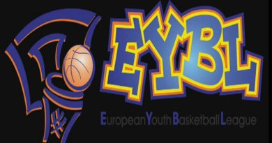 "Košarkaški turnir ""European Youth Basketball League"" od 14. do 17. februara u Aranđelovcu"